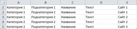 the Example of file XLS of a file in a format for мультисайтового the project